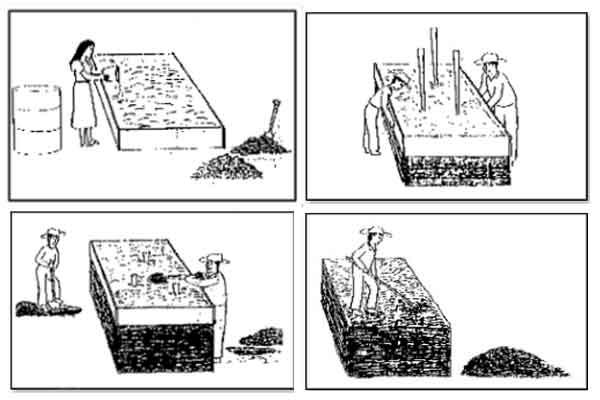 Tahapan pembuatan pupuk kompos